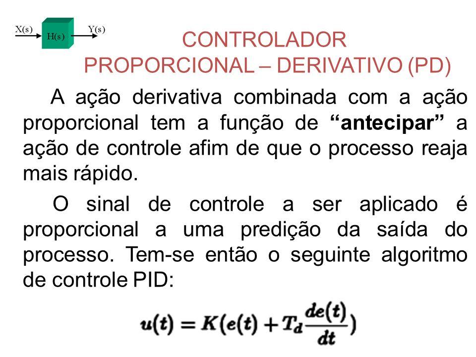 CONTROLADOR PROPORCIONAL – DERIVATIVO (PD) A ação derivativa combinada com a ação proporcional tem a função de antecipar a ação de controle afim de qu