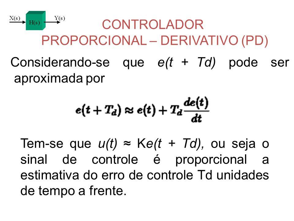 CONTROLADOR PROPORCIONAL – DERIVATIVO (PD) Considerando-se que e(t + Td) pode ser aproximada por Tem-se que u(t) Ke(t + Td), ou seja o sinal de contro