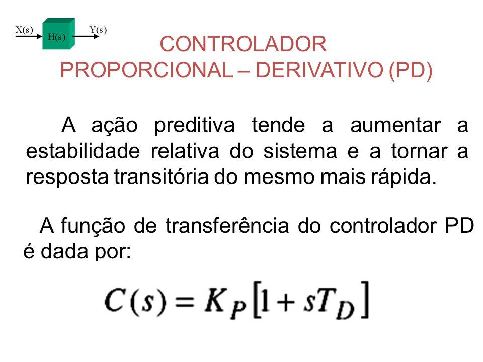 CONTROLADOR PROPORCIONAL – DERIVATIVO (PD) A função de transferência do controlador PD é dada por: A ação preditiva tende a aumentar a estabilidade re