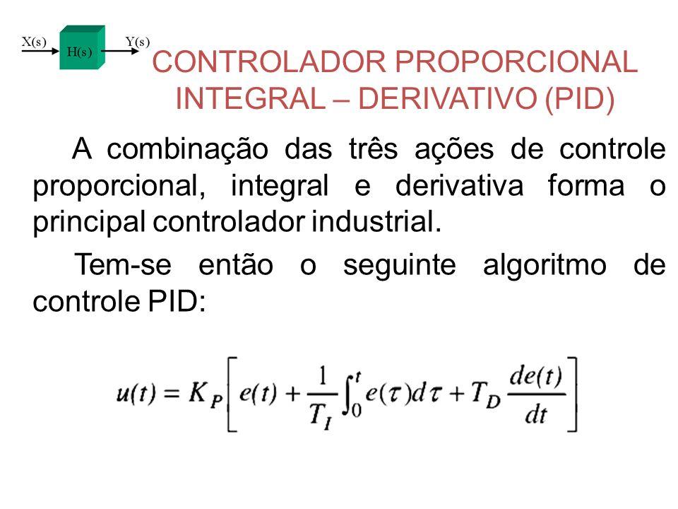 CONTROLADOR PROPORCIONAL INTEGRAL – DERIVATIVO (PID) A combinação das três ações de controle proporcional, integral e derivativa forma o principal con