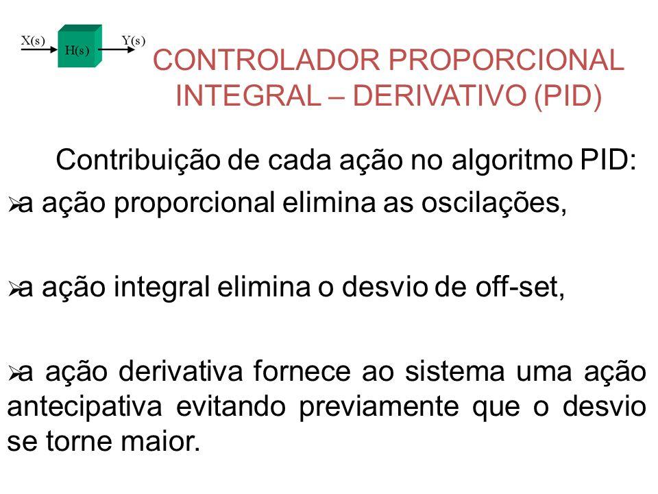 CONTROLADOR PROPORCIONAL INTEGRAL – DERIVATIVO (PID) Contribuição de cada ação no algoritmo PID: a ação proporcional elimina as oscilações, a ação int