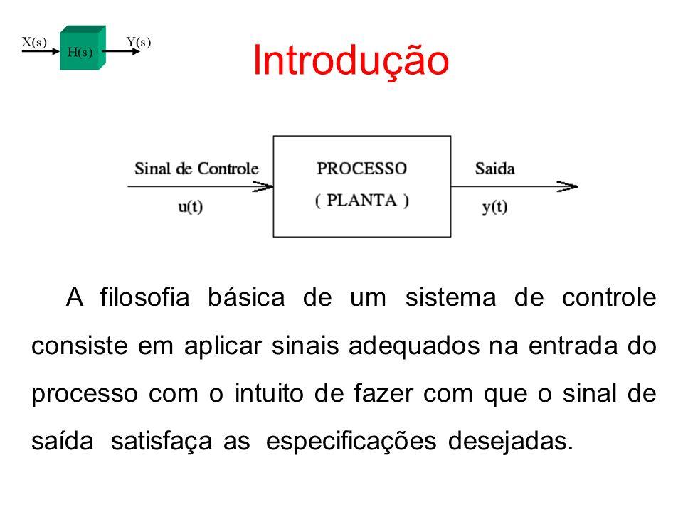 Introdução A filosofia básica de um sistema de controle consiste em aplicar sinais adequados na entrada do processo com o intuito de fazer com que o s