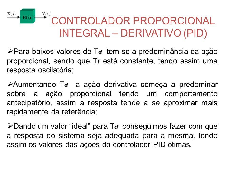 d i Para baixos valores de T d tem-se a predominância da ação proporcional, sendo que T i está constante, tendo assim uma resposta oscilatória; d Aume