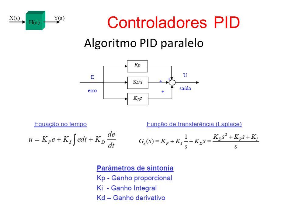 Algoritmo PID paralelo Controladores PID