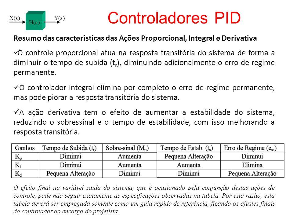 Resumo das características das Ações Proporcional, Integral e Derivativa O controle proporcional atua na resposta transitória do sistema de forma a di