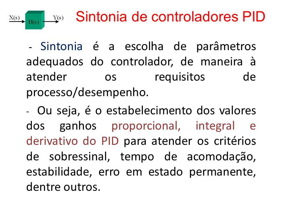 Sintonia de controladores PID - Sintonia é a escolha de parâmetros adequados do controlador, de maneira à atender os requisitos de processo/desempenho