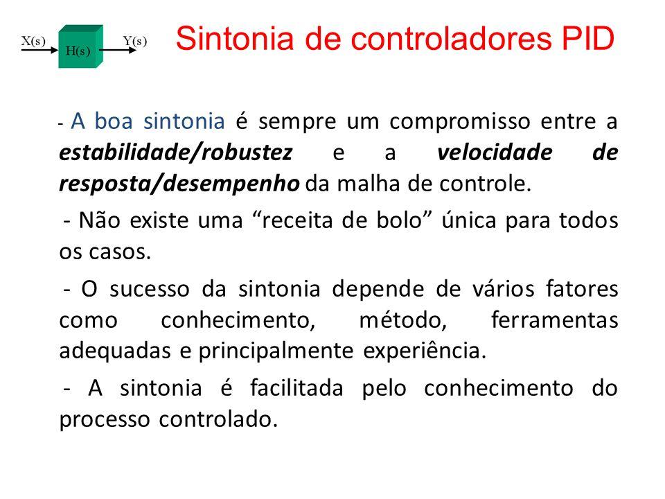 Sintonia de controladores PID - A boa sintonia é sempre um compromisso entre a estabilidade/robustez e a velocidade de resposta/desempenho da malha de