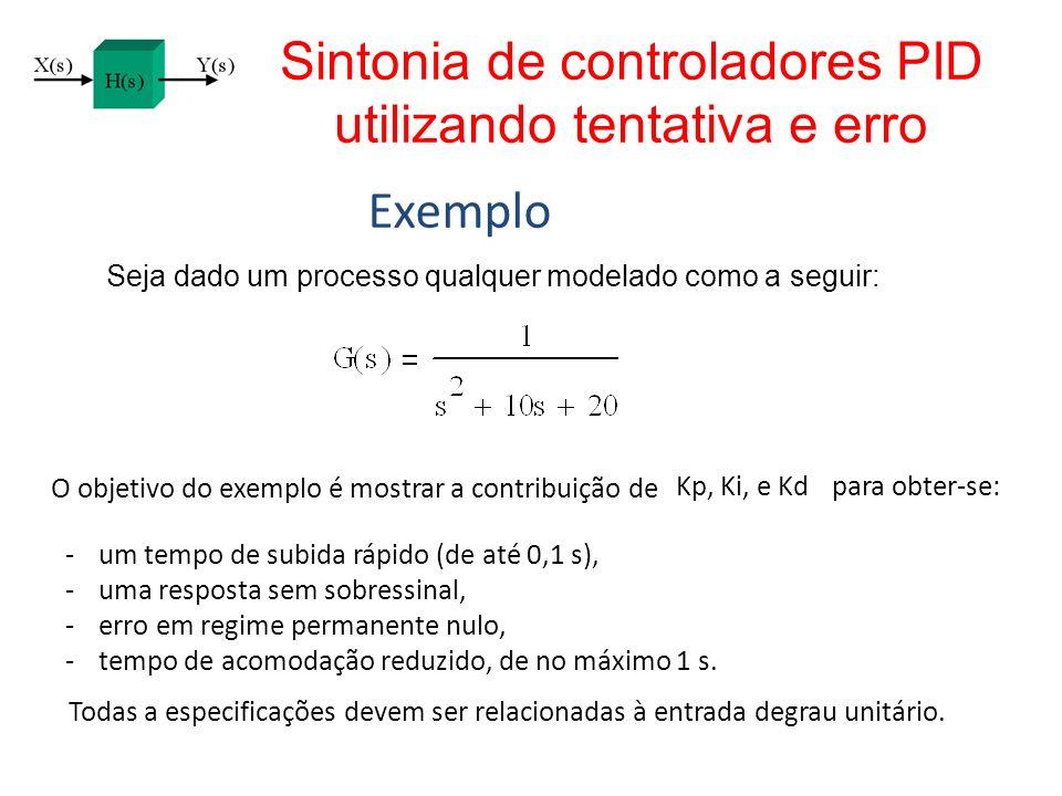 Sintonia de controladores PID utilizando tentativa e erro Exemplo Seja dado um processo qualquer modelado como a seguir: O objetivo do exemplo é mostr