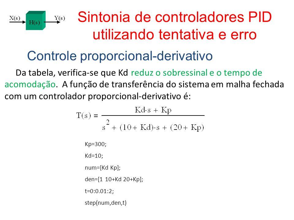 Sintonia de controladores PID utilizando tentativa e erro Controle proporcional-derivativo Da tabela, verifica-se que Kd reduz o sobressinal e o tempo