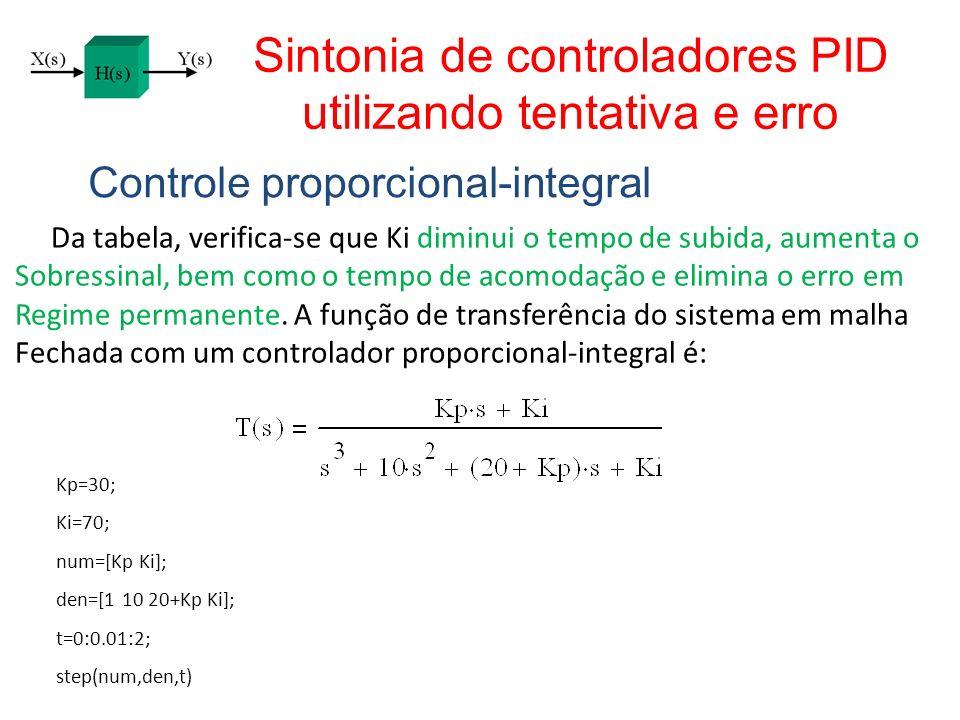 Sintonia de controladores PID utilizando tentativa e erro Controle proporcional-integral Da tabela, verifica-se que Ki diminui o tempo de subida, aume