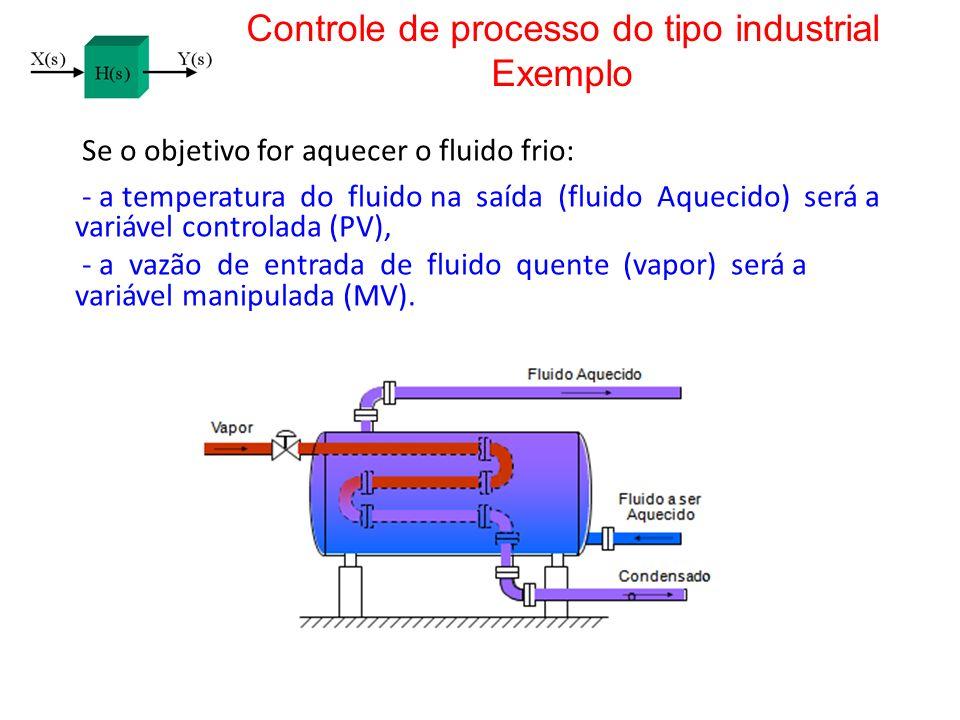 Controle de processo do tipo industrial Exemplo Se o objetivo for aquecer o fluido frio: - a temperatura do fluido na saída (fluido Aquecido) será a v