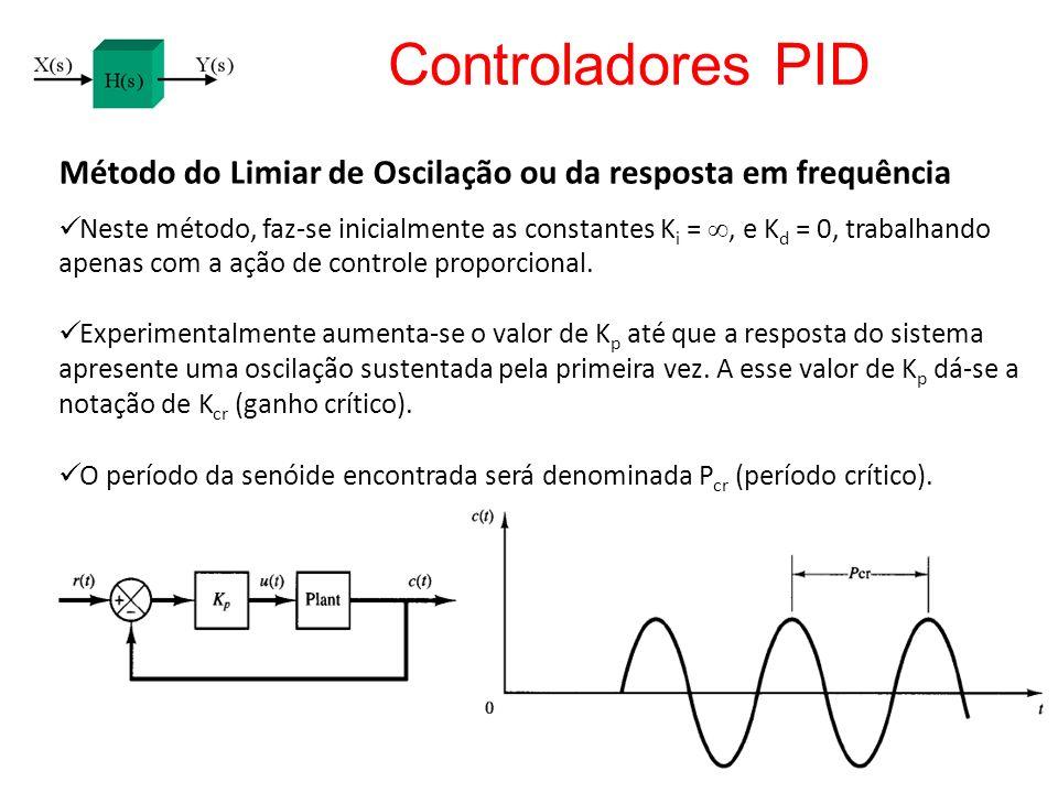Controladores PID Método do Limiar de Oscilação ou da resposta em frequência Neste método, faz-se inicialmente as constantes K i =, e K d = 0, trabalh