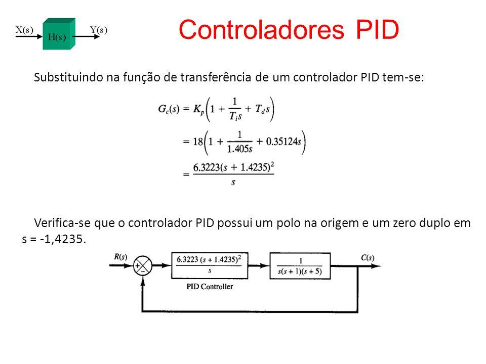 Controladores PID Substituindo na função de transferência de um controlador PID tem-se: Verifica-se que o controlador PID possui um polo na origem e u