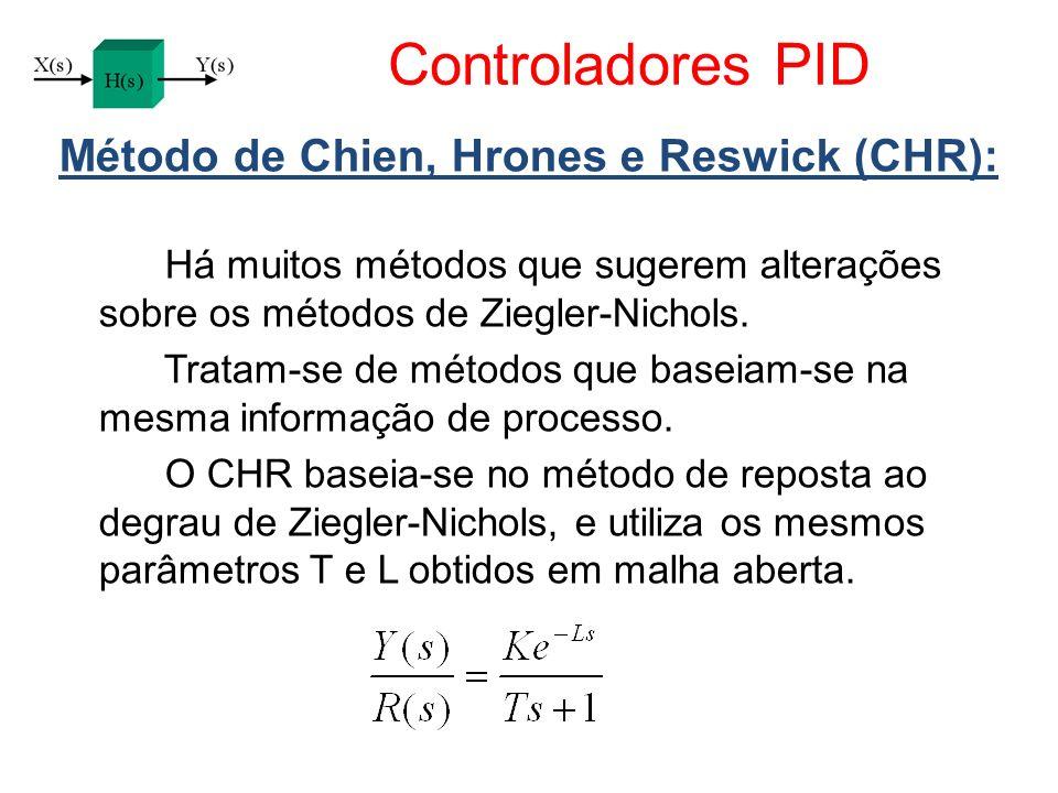 Controladores PID Método de Chien, Hrones e Reswick (CHR): Há muitos métodos que sugerem alterações sobre os métodos de Ziegler-Nichols. Tratam-se de