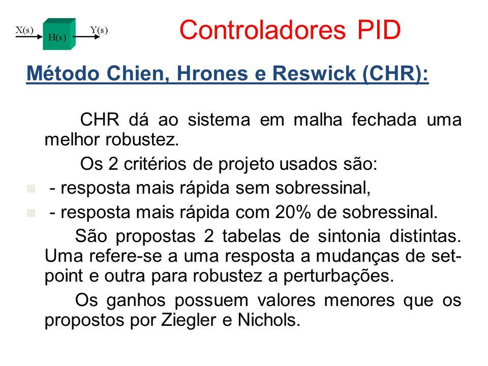 Controladores PID Método Chien, Hrones e Reswick (CHR): CHR dá ao sistema em malha fechada uma melhor robustez. Os 2 critérios de projeto usados são: