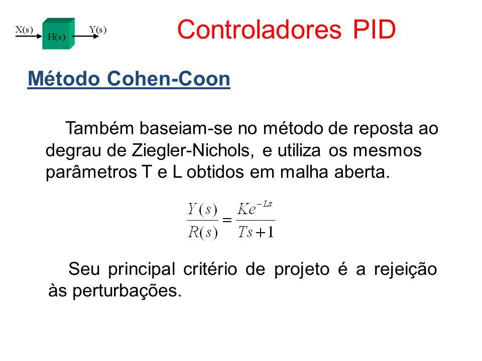 Controladores PID Método Cohen-Coon Também baseiam-se no método de reposta ao degrau de Ziegler-Nichols, e utiliza os mesmos parâmetros T e L obtidos