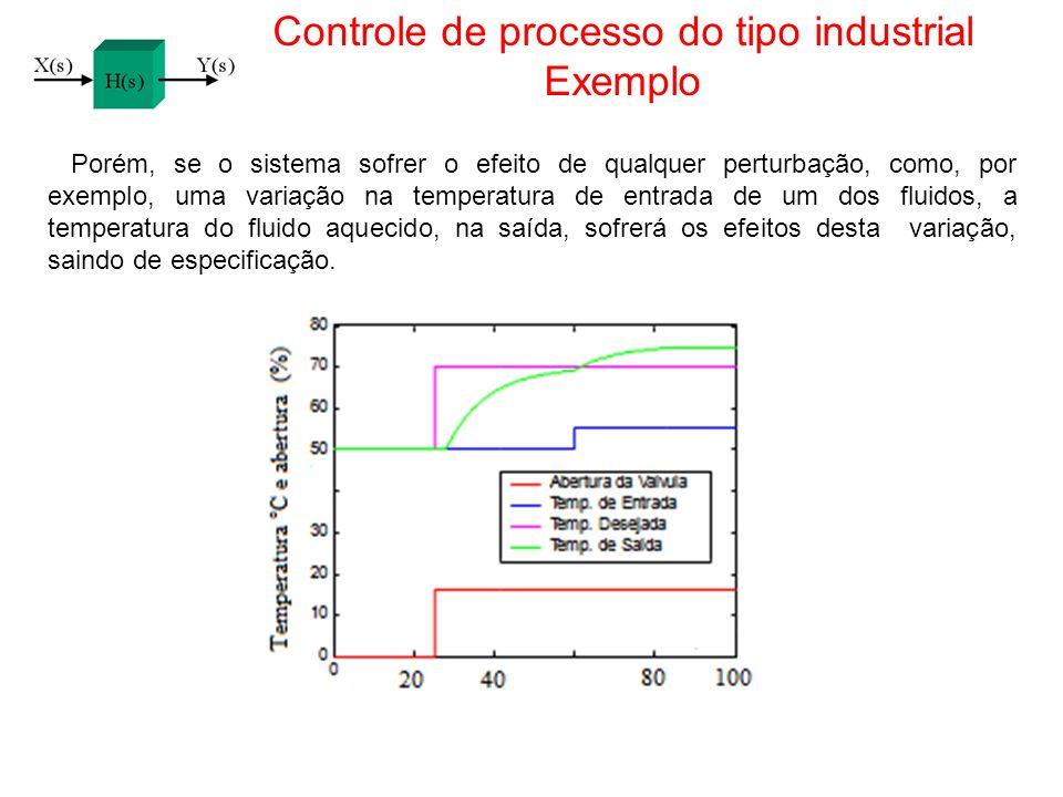 Controle de processo do tipo industrial Exemplo Porém, se o sistema sofrer o efeito de qualquer perturbação, como, por exemplo, uma variação na temper