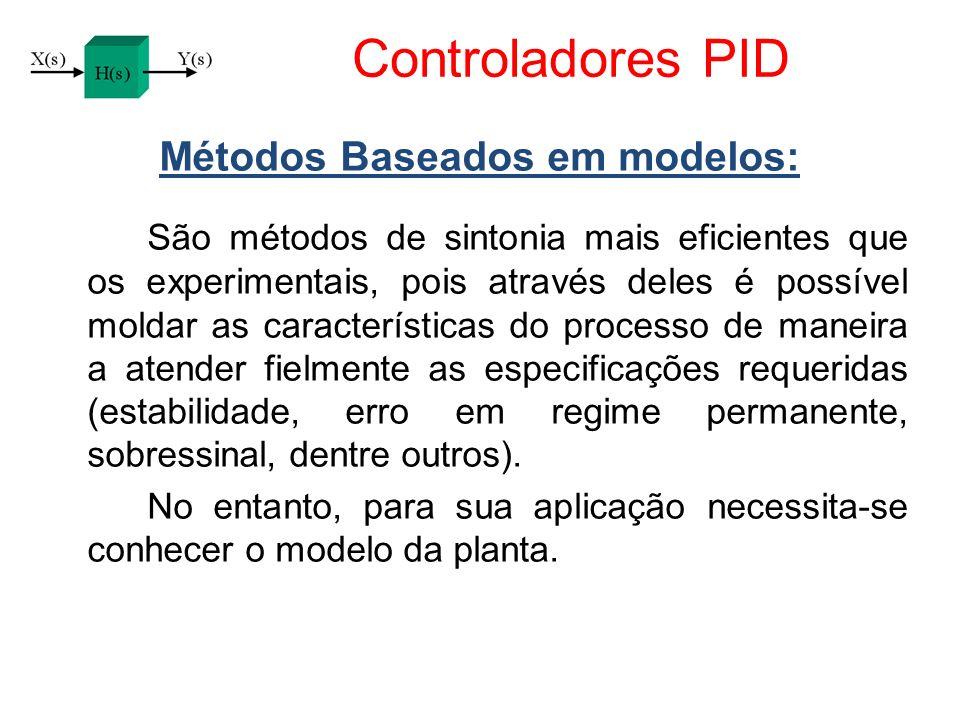 Controladores PID Métodos Baseados em modelos: São métodos de sintonia mais eficientes que os experimentais, pois através deles é possível moldar as c