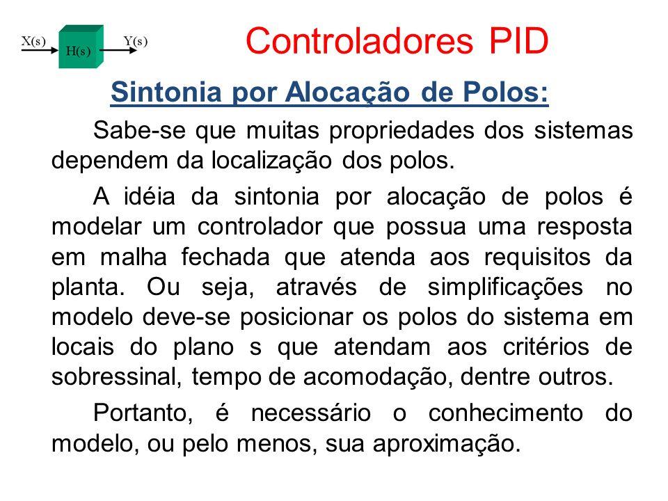 Controladores PID Sintonia por Alocação de Polos: Sabe-se que muitas propriedades dos sistemas dependem da localização dos polos. A idéia da sintonia