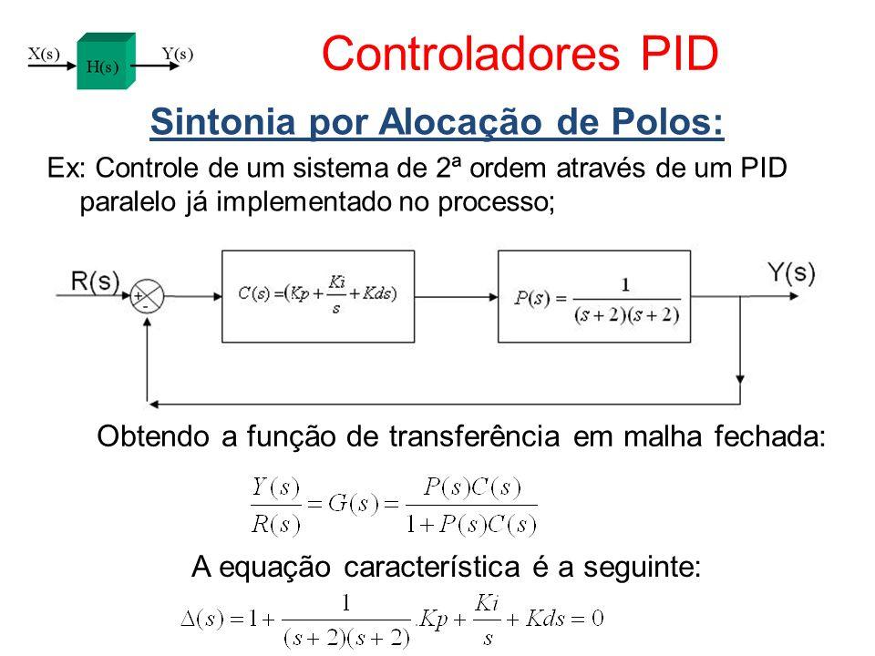 Controladores PID Sintonia por Alocação de Polos: Ex: Controle de um sistema de 2ª ordem através de um PID paralelo já implementado no processo; Obten