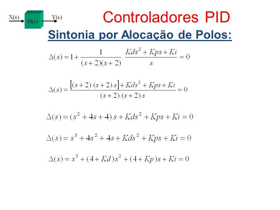 Controladores PID Sintonia por Alocação de Polos: