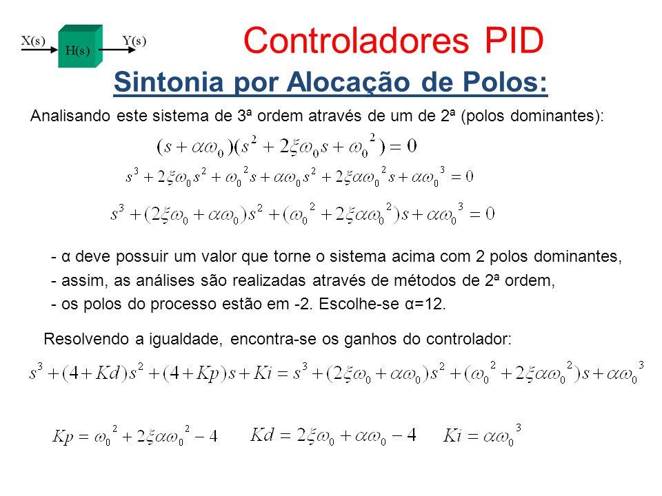 Controladores PID Sintonia por Alocação de Polos: Analisando este sistema de 3ª ordem através de um de 2ª (polos dominantes): - α deve possuir um valo