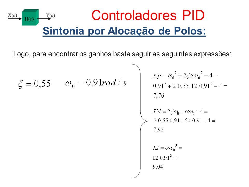 Controladores PID Sintonia por Alocação de Polos: Logo, para encontrar os ganhos basta seguir as seguintes expressões: