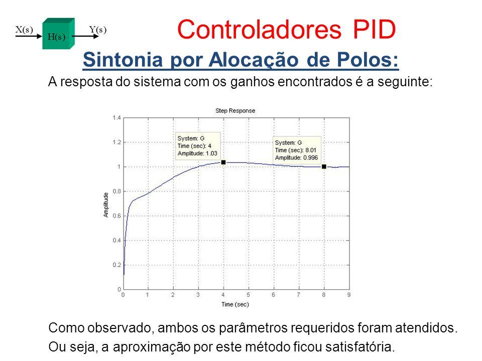 Controladores PID Sintonia por Alocação de Polos: A resposta do sistema com os ganhos encontrados é a seguinte: Como observado, ambos os parâmetros re