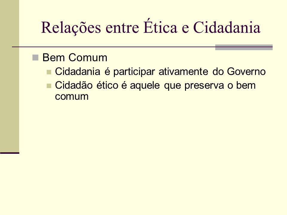 Relações entre Ética e Cidadania Bem Comum Cidadania é participar ativamente do Governo Cidadão ético é aquele que preserva o bem comum