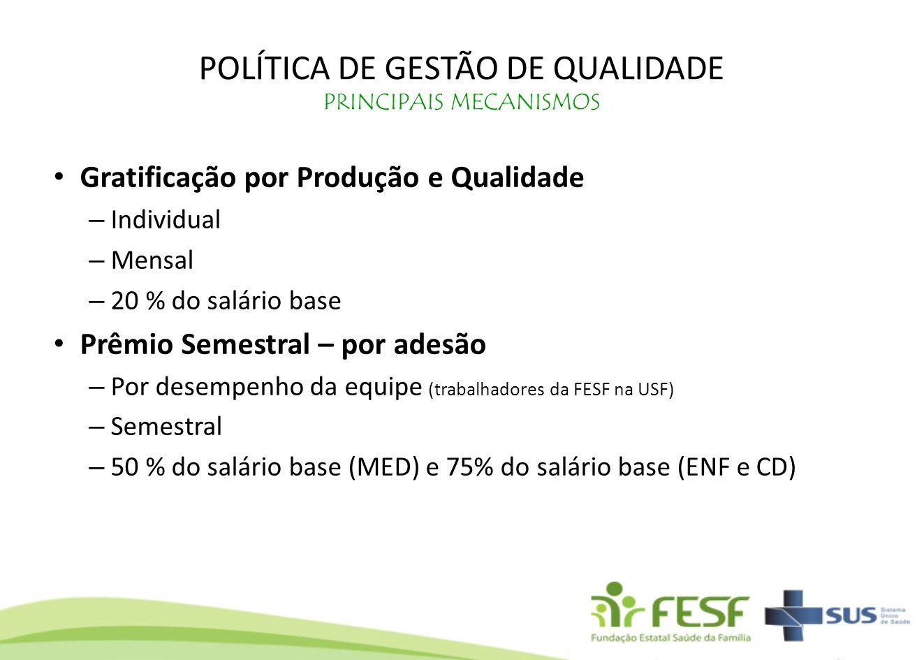 POLÍTICA DE GESTÃO DE QUALIDADE PRINCIPAIS MECANISMOS Gratificação por Produção e Qualidade – Individual – Mensal – 20 % do salário base Prêmio Semest