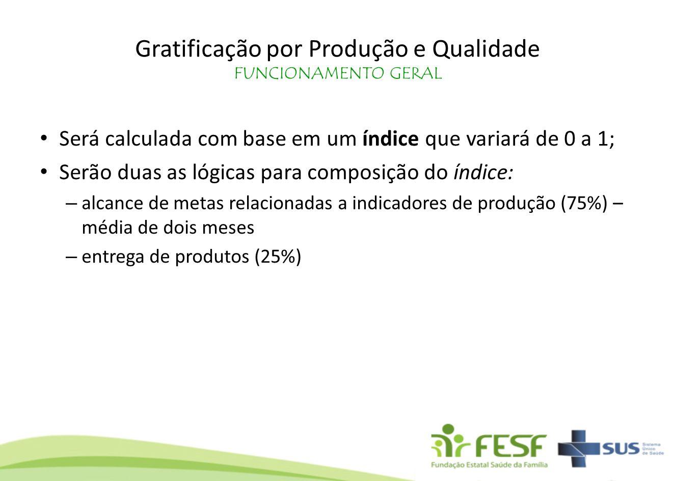 Gratificação por Produção e Qualidade FUNCIONAMENTO GERAL Será calculada com base em um índice que variará de 0 a 1; Serão duas as lógicas para compos