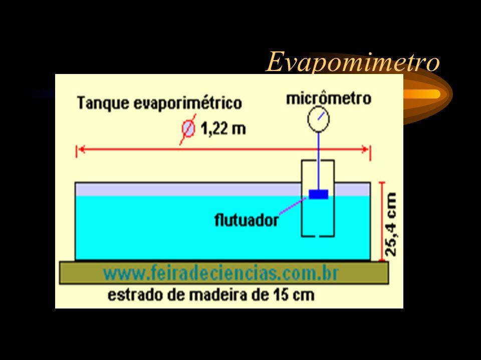 Evapomimetro