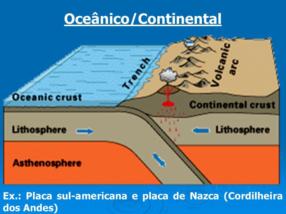 Oceânico/Continental Ex.: Placa sul-americana e placa de Nazca (Cordilheira dos Andes)