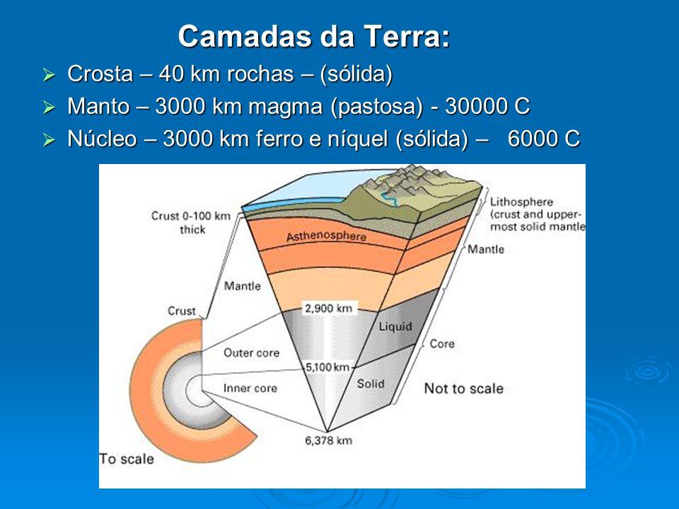 Camadas da Terra: Crosta – 40 km rochas – (sólida) Crosta – 40 km rochas – (sólida) Manto – 3000 km magma (pastosa) - 30000 C Manto – 3000 km magma (p