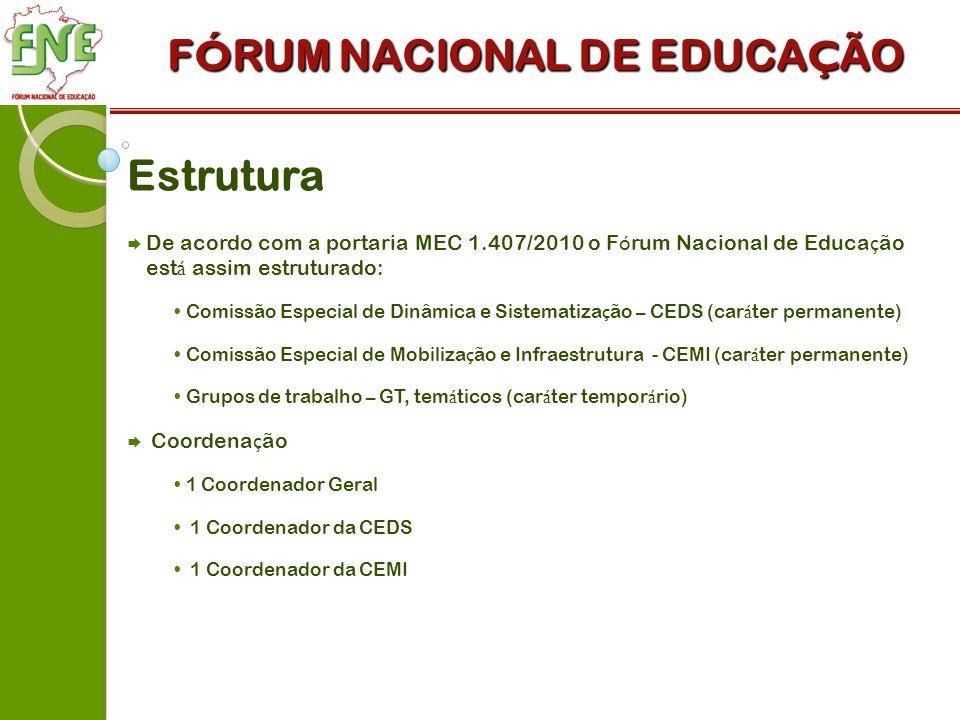F Ó RUM NACIONAL DE EDUCA Ç ÃO Estrutura De acordo com a portaria MEC 1.407/2010 o F ó rum Nacional de Educa ç ão est á assim estruturado: Comissão Es