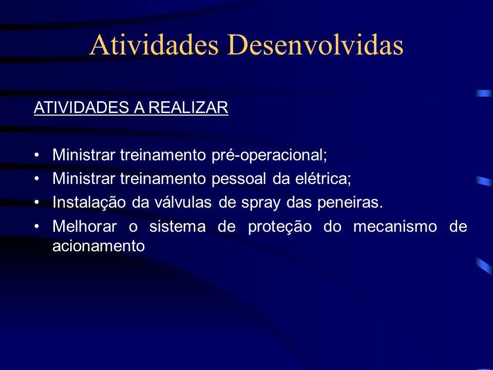 Atividades Desenvolvidas ATIVIDADES A REALIZAR Ministrar treinamento pré-operacional; Ministrar treinamento pessoal da elétrica; Instalação da válvula