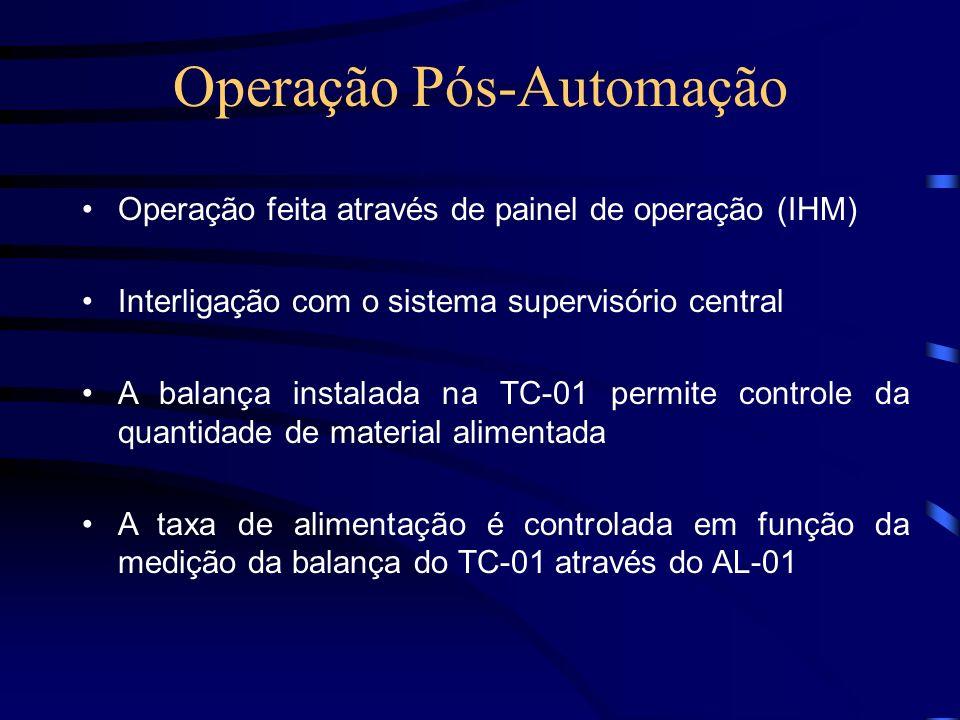 Operação Pós-Automação Operação feita através de painel de operação (IHM) Interligação com o sistema supervisório central A balança instalada na TC-01