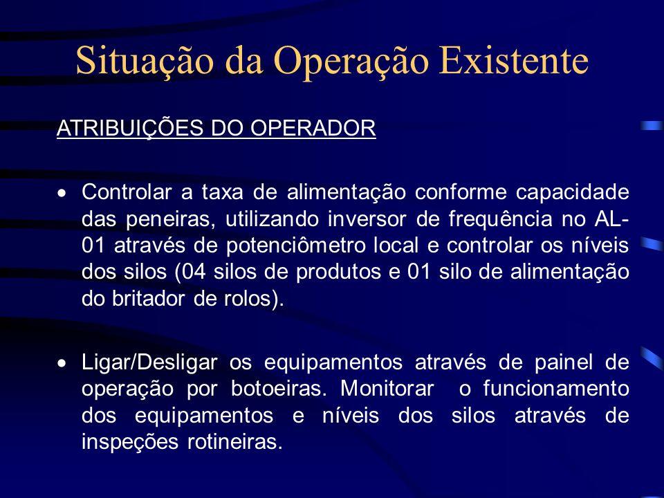 Situação da Operação Existente ATRIBUIÇÕES DO OPERADOR Controlar a taxa de alimentação conforme capacidade das peneiras, utilizando inversor de frequê