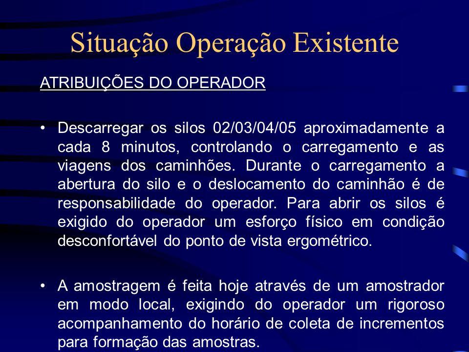 Situação Operação Existente ATRIBUIÇÕES DO OPERADOR Descarregar os silos 02/03/04/05 aproximadamente a cada 8 minutos, controlando o carregamento e as