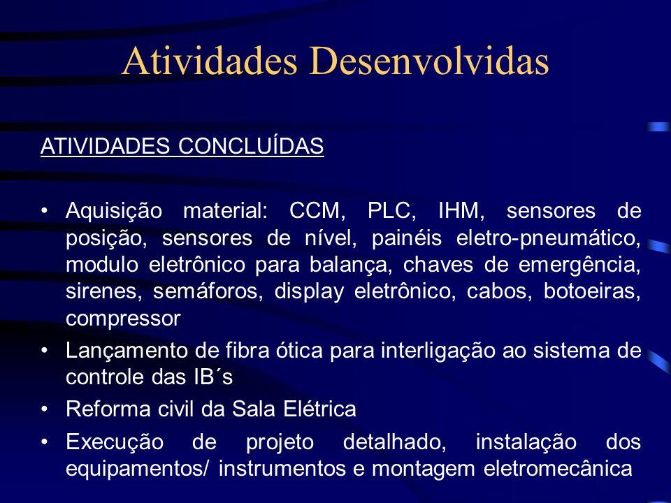 Atividades Desenvolvidas ATIVIDADES CONCLUÍDAS Aquisição material: CCM, PLC, IHM, sensores de posição, sensores de nível, painéis eletro-pneumático, m