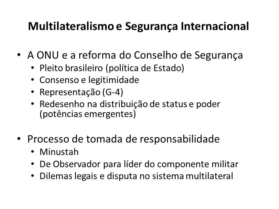 Multilateralismo e Segurança Internacional A ONU e a reforma do Conselho de Segurança Pleito brasileiro (política de Estado) Consenso e legitimidade R
