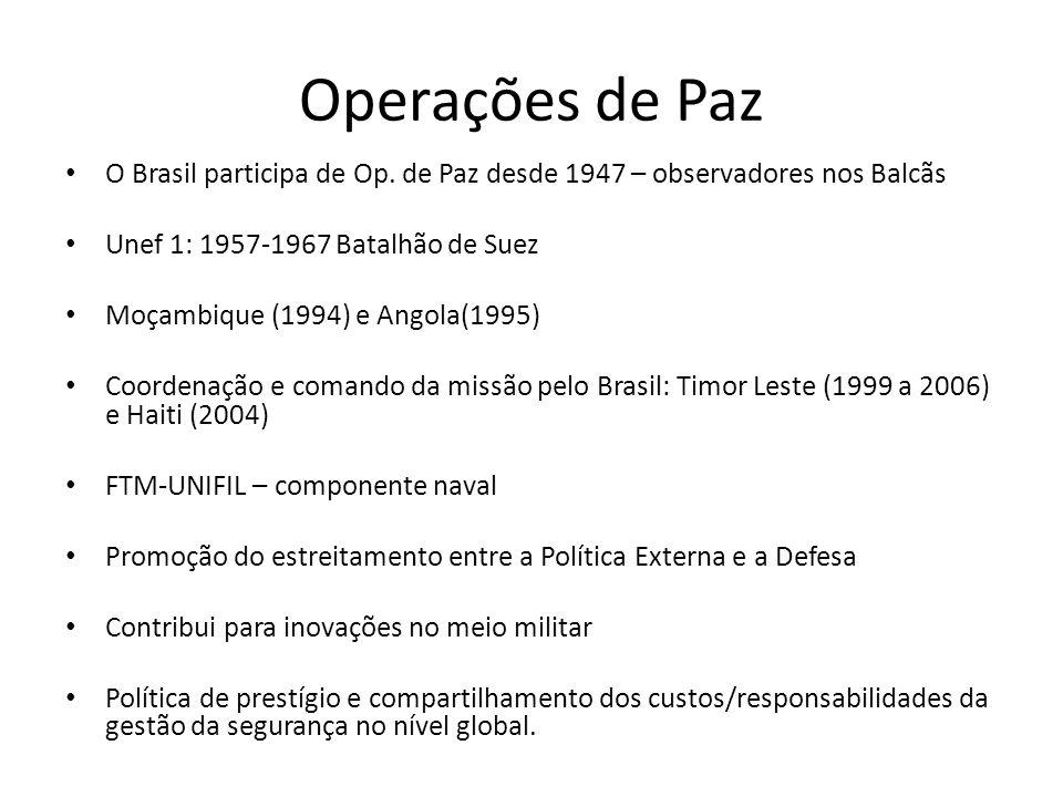 Operações de Paz O Brasil participa de Op. de Paz desde 1947 – observadores nos Balcãs Unef 1: 1957-1967 Batalhão de Suez Moçambique (1994) e Angola(1