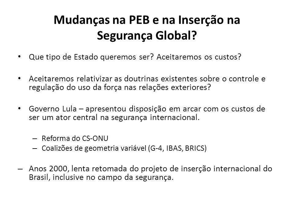 Mudanças na PEB e na Inserção na Segurança Global? Que tipo de Estado queremos ser? Aceitaremos os custos? Aceitaremos relativizar as doutrinas existe