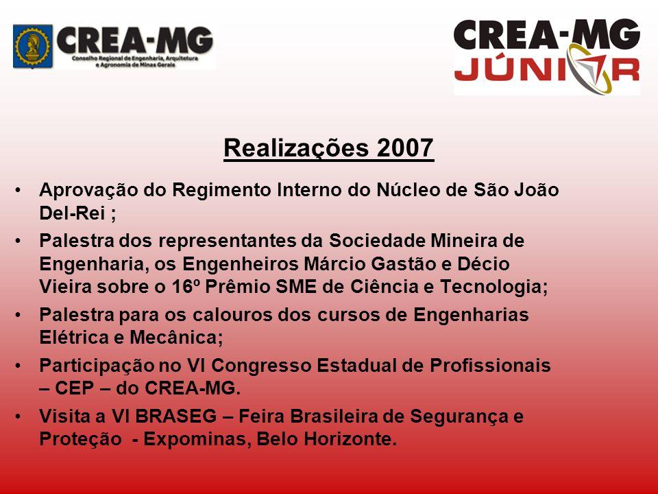 Realizações 2007 Aprovação do Regimento Interno do Núcleo de São João Del-Rei ; Palestra dos representantes da Sociedade Mineira de Engenharia, os Eng
