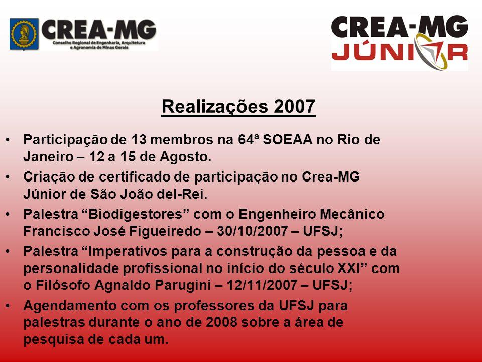 Realizações 2007 Participação de 13 membros na 64ª SOEAA no Rio de Janeiro – 12 a 15 de Agosto. Criação de certificado de participação no Crea-MG Júni