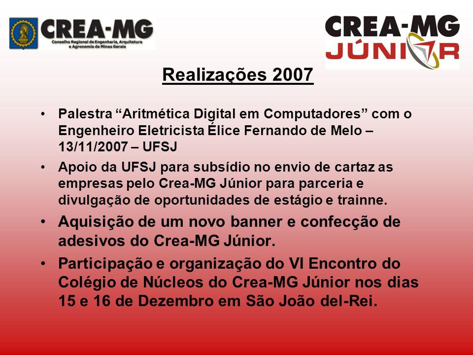 Realizações 2007 Palestra Aritmética Digital em Computadores com o Engenheiro Eletricista Élice Fernando de Melo – 13/11/2007 – UFSJ Apoio da UFSJ par