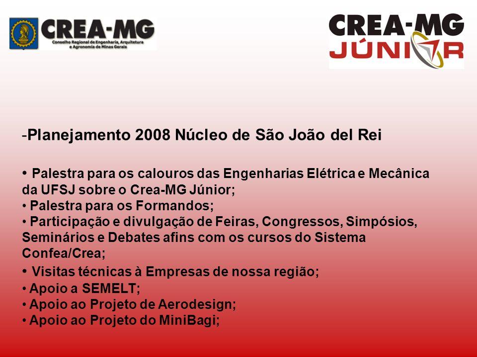 -Planejamento 2008 Núcleo de São João del Rei Palestra para os calouros das Engenharias Elétrica e Mecânica da UFSJ sobre o Crea-MG Júnior; Palestra p