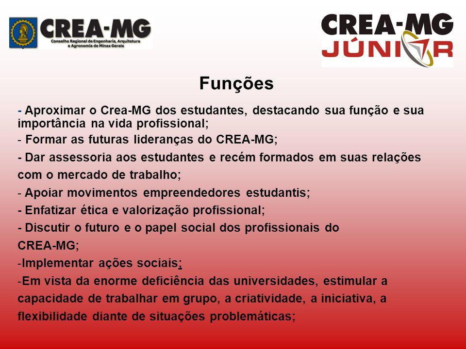 - Aproximar o Crea-MG dos estudantes, destacando sua função e sua importância na vida profissional; - Formar as futuras lideranças do CREA-MG; - Dar a