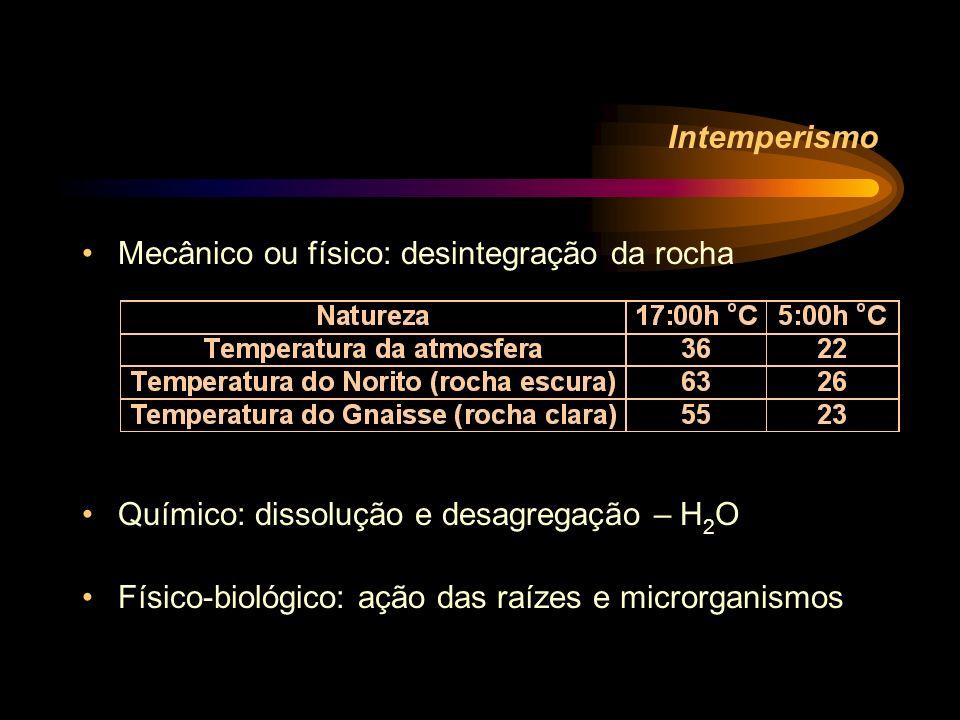 Intemperismo Mecânico ou físico: desintegração da rocha Químico: dissolução e desagregação – H 2 O Físico-biológico: ação das raízes e microrganismos