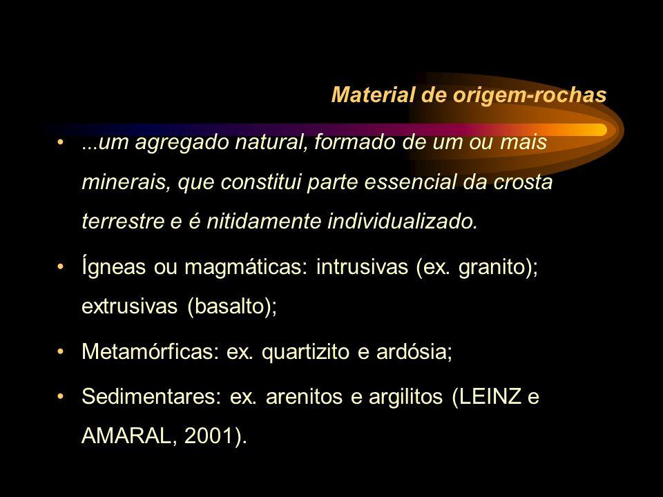 Material de origem-rochas... um agregado natural, formado de um ou mais minerais, que constitui parte essencial da crosta terrestre e é nitidamente in